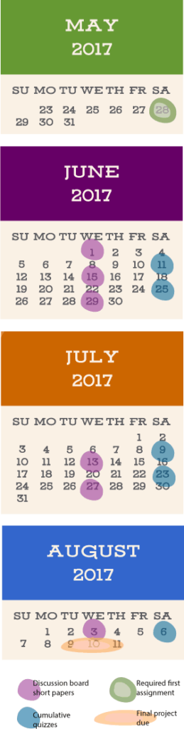 Due dates and colors for types of assignments