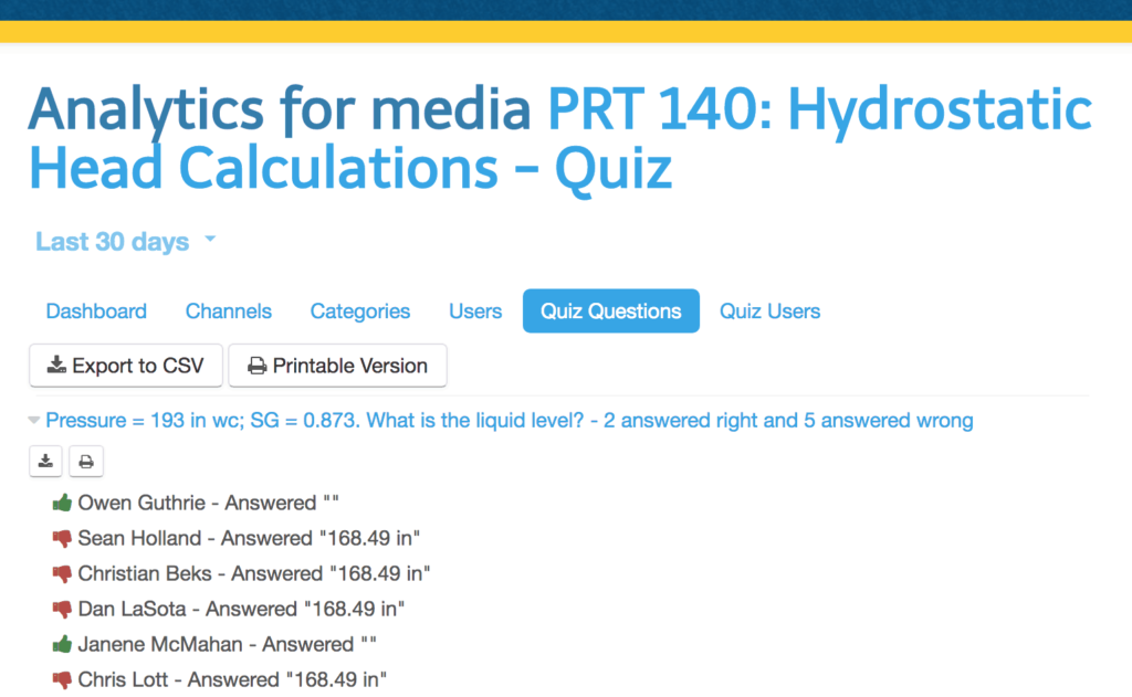 Screenshot of grade summary for video quiz in PRT 140: Industrial Process Instrumentation course