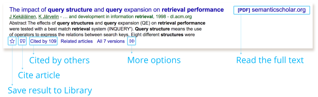 Explaining the Google Scholar layout - cited by others, cite articles, save result to library, more options, and read the full text