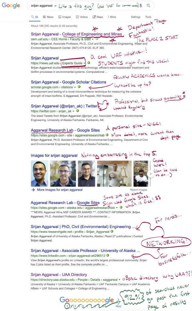 Annotated Google results page
